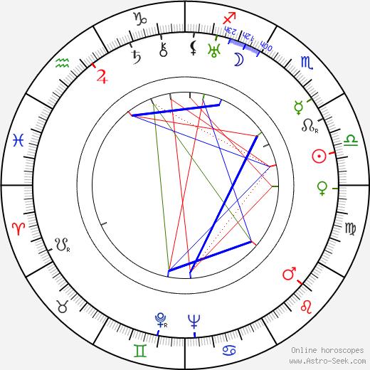 Björn Soldan tema natale, oroscopo, Björn Soldan oroscopi gratuiti, astrologia