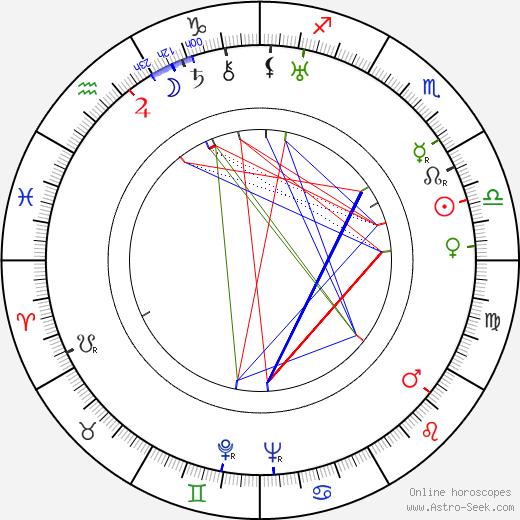 Enzo Maggio день рождения гороскоп, Enzo Maggio Натальная карта онлайн