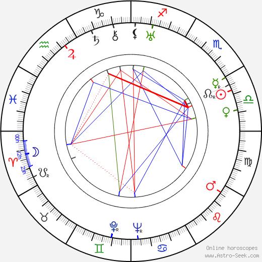 Francesco De Robertis astro natal birth chart, Francesco De Robertis horoscope, astrology