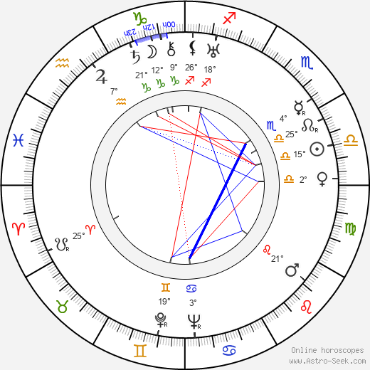 Freddie Young birth chart, biography, wikipedia 2018, 2019
