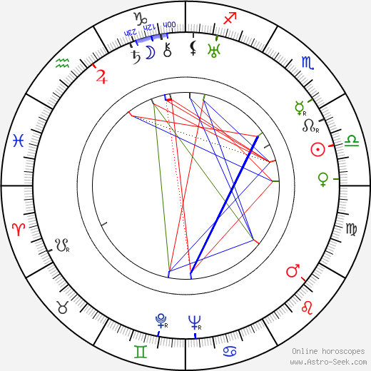 Freddie Young astro natal birth chart, Freddie Young horoscope, astrology