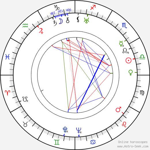 Fritz Remond birth chart, Fritz Remond astro natal horoscope, astrology
