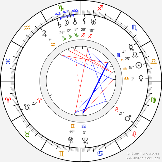 Jerzy Kreczmar birth chart, biography, wikipedia 2019, 2020