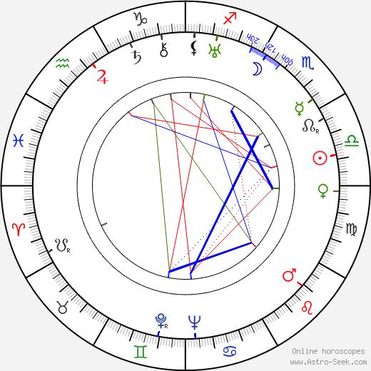 Larry Fine день рождения гороскоп, Larry Fine Натальная карта онлайн