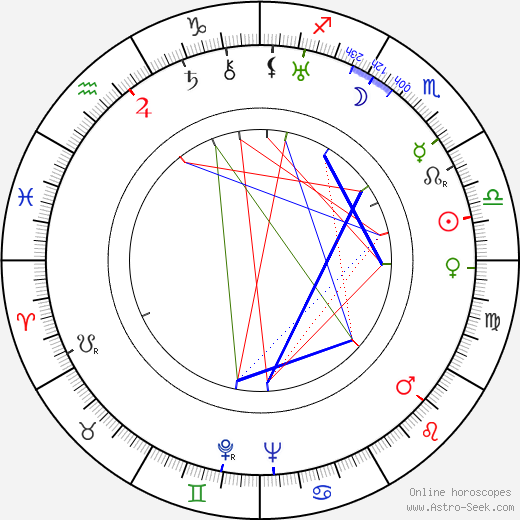 Ray Kroc astro natal birth chart, Ray Kroc horoscope, astrology