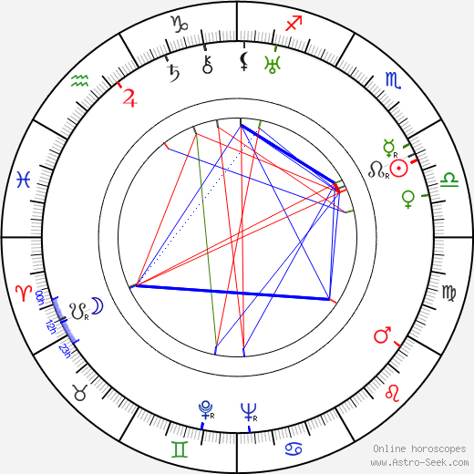 Rudolf Princ tema natale, oroscopo, Rudolf Princ oroscopi gratuiti, astrologia
