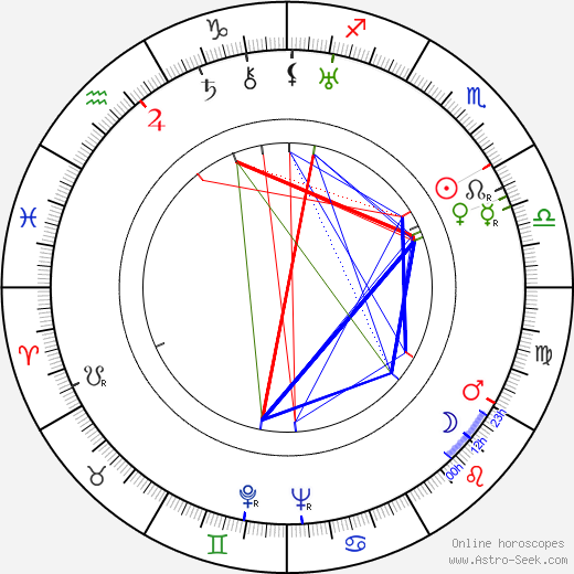 Václav Vydra Jr. день рождения гороскоп, Václav Vydra Jr. Натальная карта онлайн