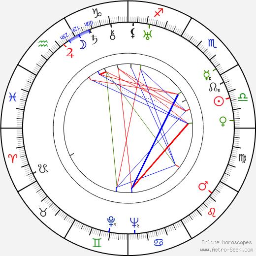 William Forrest день рождения гороскоп, William Forrest Натальная карта онлайн