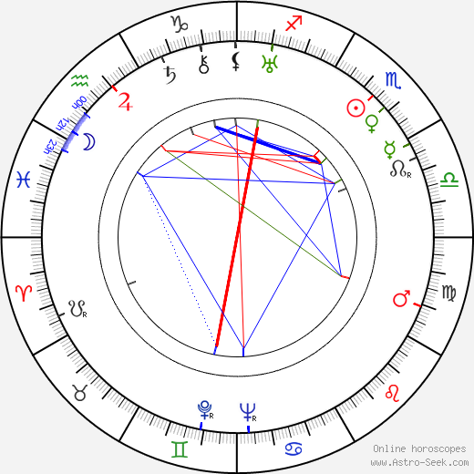Anthony Asquith astro natal birth chart, Anthony Asquith horoscope, astrology