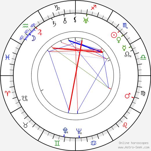 Emmet Lavery tema natale, oroscopo, Emmet Lavery oroscopi gratuiti, astrologia