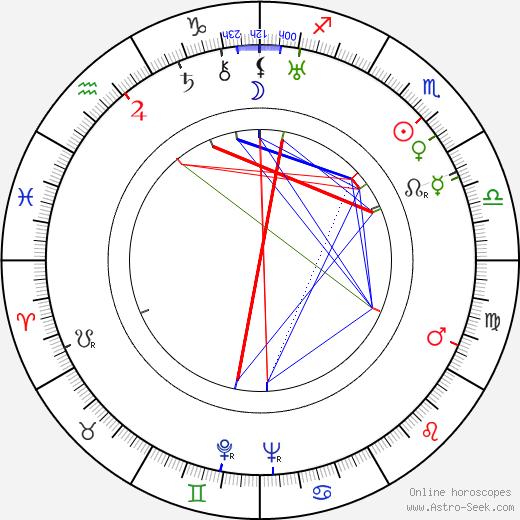 Frank Jenks tema natale, oroscopo, Frank Jenks oroscopi gratuiti, astrologia