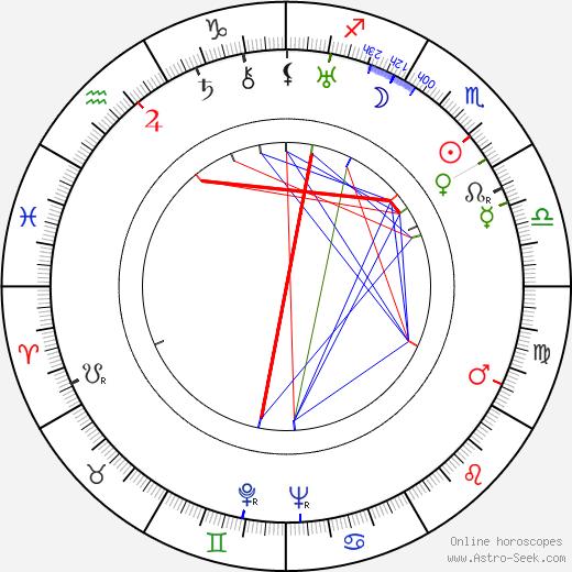 Gyula Illyés tema natale, oroscopo, Gyula Illyés oroscopi gratuiti, astrologia