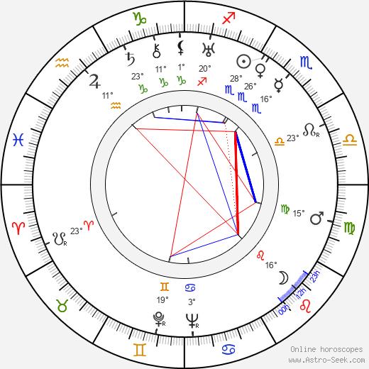 Isaac Bashevis Singer birth chart, biography, wikipedia 2018, 2019