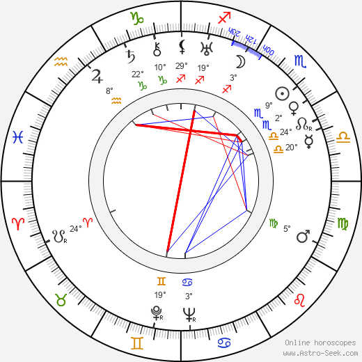 Mikhail Yanshin birth chart, biography, wikipedia 2019, 2020