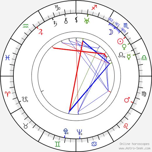 Nordahl Grieg tema natale, oroscopo, Nordahl Grieg oroscopi gratuiti, astrologia