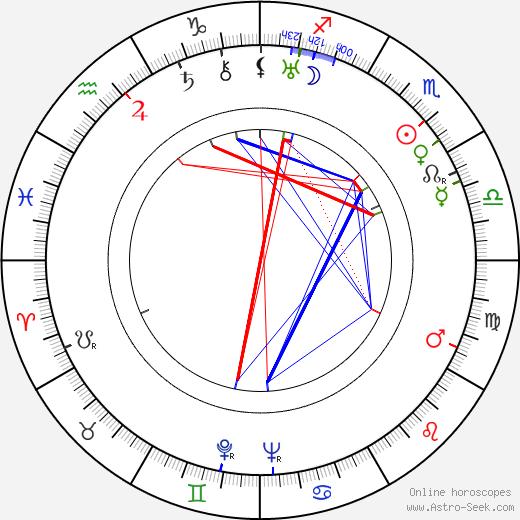 Shinpei Takagi birth chart, Shinpei Takagi astro natal horoscope, astrology