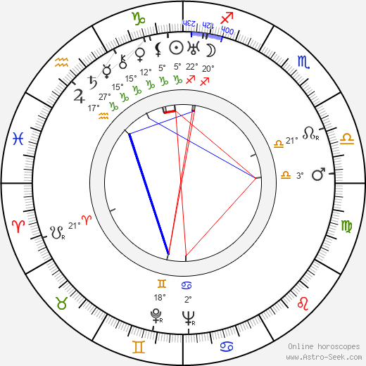 Carsta Löck birth chart, biography, wikipedia 2019, 2020