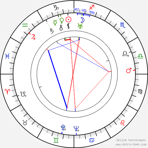 Carsta Löck birth chart, Carsta Löck astro natal horoscope, astrology
