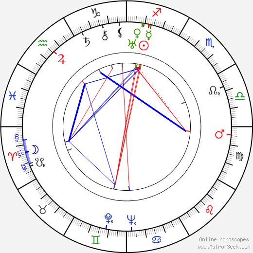 Elsa Burnett tema natale, oroscopo, Elsa Burnett oroscopi gratuiti, astrologia