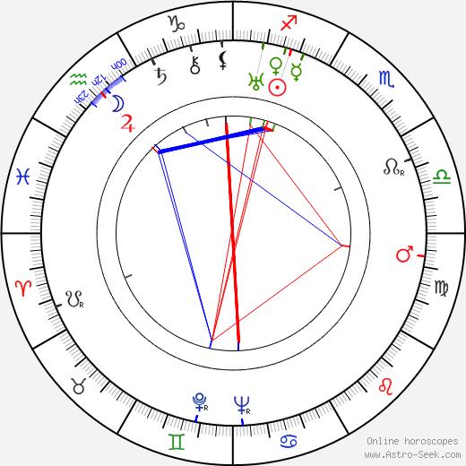 Emeric Pressburger astro natal birth chart, Emeric Pressburger horoscope, astrology