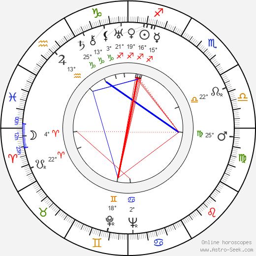Margaret Hamilton birth chart, biography, wikipedia 2019, 2020