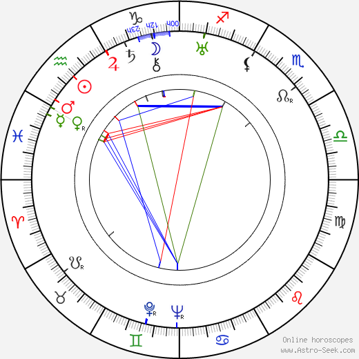 Bronislau Kaper astro natal birth chart, Bronislau Kaper horoscope, astrology