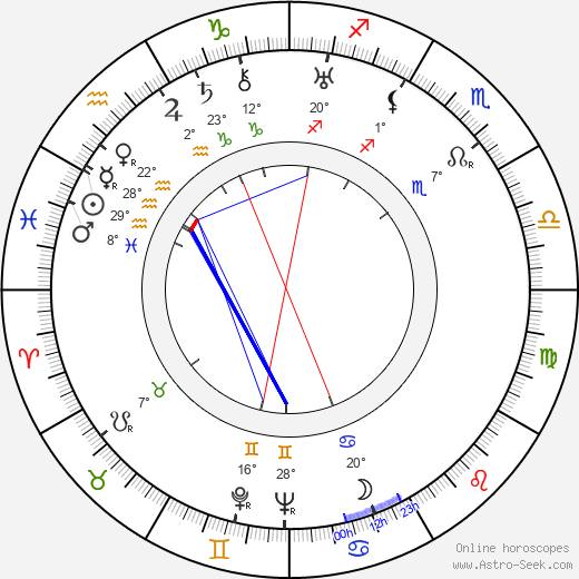Eddie Peabody birth chart, biography, wikipedia 2019, 2020