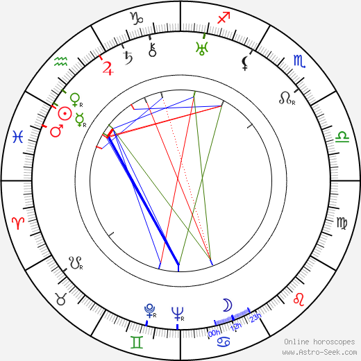 Eddie Peabody astro natal birth chart, Eddie Peabody horoscope, astrology