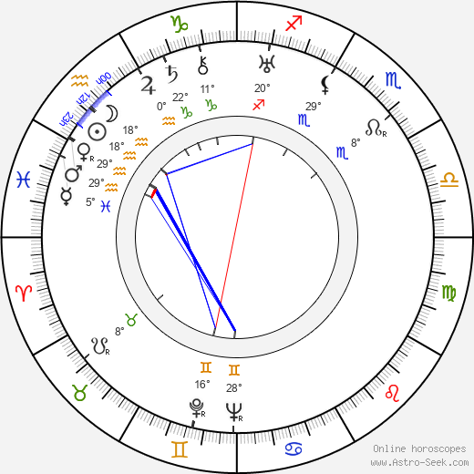 Herbert Körner birth chart, biography, wikipedia 2018, 2019