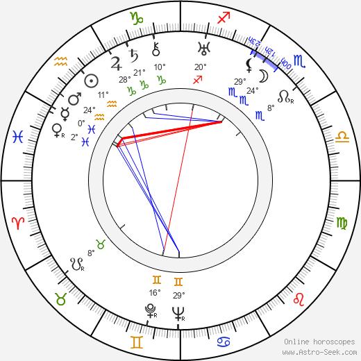 Langston Hughes birth chart, biography, wikipedia 2020, 2021