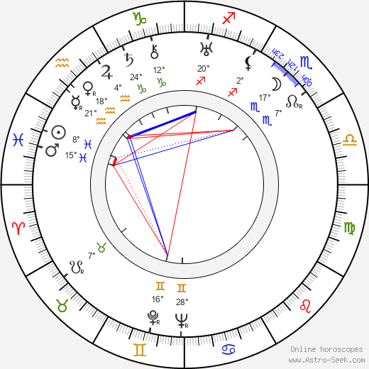 Marie Grossová birth chart, biography, wikipedia 2019, 2020