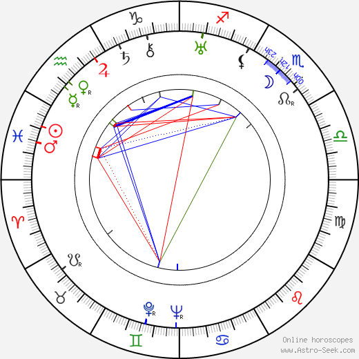 Marie Grossová astro natal birth chart, Marie Grossová horoscope, astrology