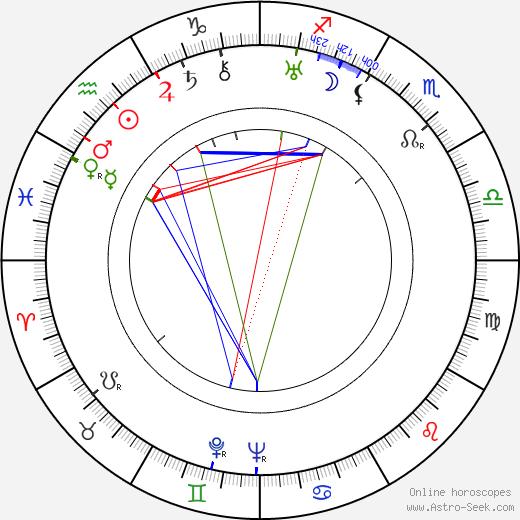 Sybil Seely astro natal birth chart, Sybil Seely horoscope, astrology