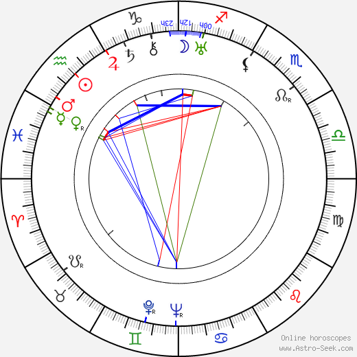 Willi Rose astro natal birth chart, Willi Rose horoscope, astrology