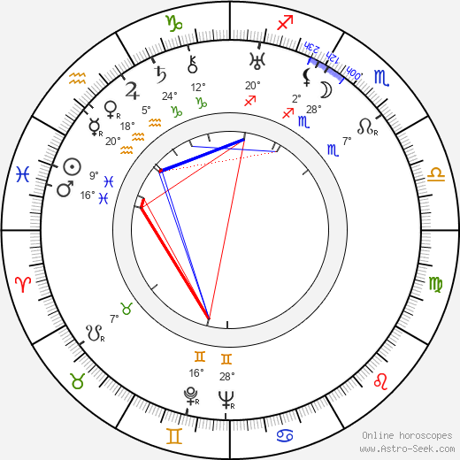 Elizza La Porta birth chart, biography, wikipedia 2019, 2020