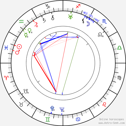 Elizza La Porta astro natal birth chart, Elizza La Porta horoscope, astrology
