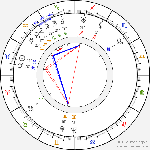 Géza Berczy birth chart, biography, wikipedia 2019, 2020