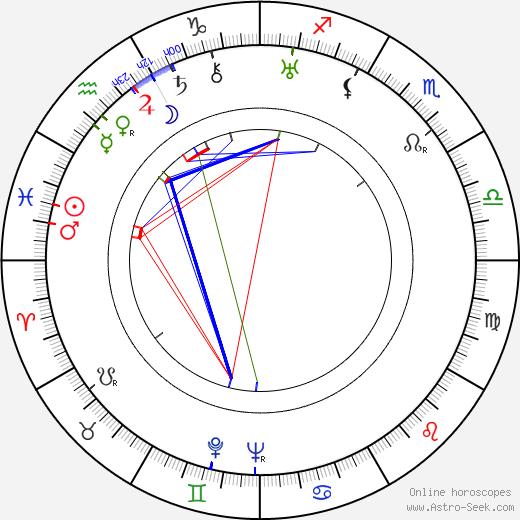 Hana Styková birth chart, Hana Styková astro natal horoscope, astrology