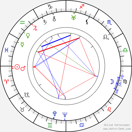 Johannes Brinkman astro natal birth chart, Johannes Brinkman horoscope, astrology