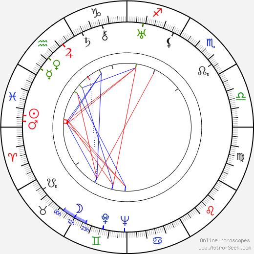 Kajirô Yamamoto день рождения гороскоп, Kajirô Yamamoto Натальная карта онлайн