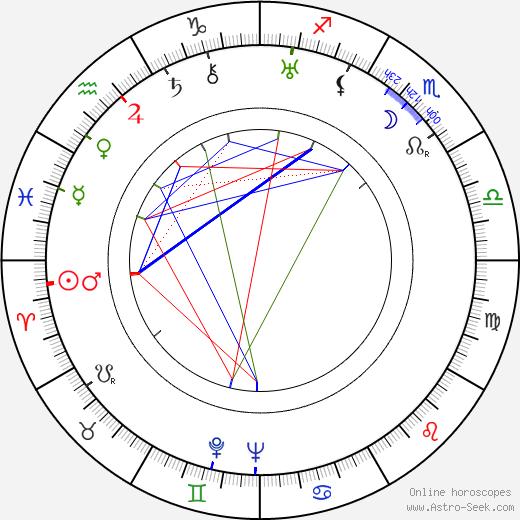 Sidney Buchman tema natale, oroscopo, Sidney Buchman oroscopi gratuiti, astrologia