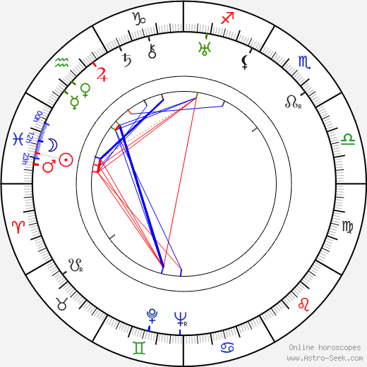 Will Geer astro natal birth chart, Will Geer horoscope, astrology