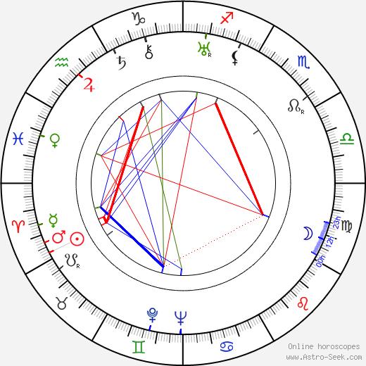 Harry Owens tema natale, oroscopo, Harry Owens oroscopi gratuiti, astrologia