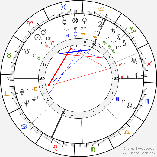 William P. Bergman birth chart, biography, wikipedia 2019, 2020