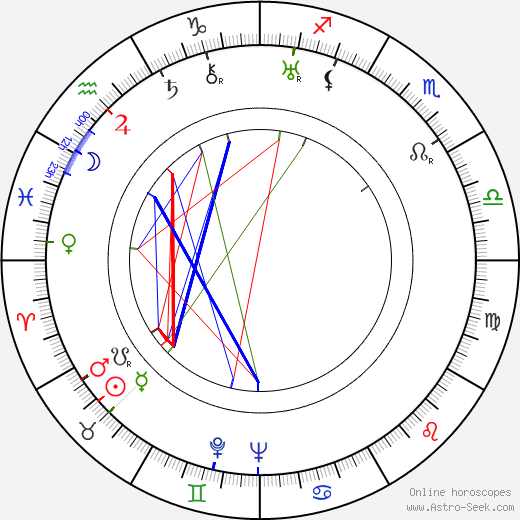 Alan Marshall день рождения гороскоп, Alan Marshall Натальная карта онлайн