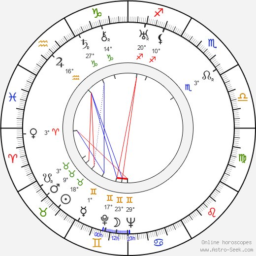 Anatole Litvak birth chart, biography, wikipedia 2019, 2020