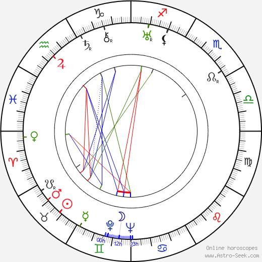 Anatole Litvak astro natal birth chart, Anatole Litvak horoscope, astrology