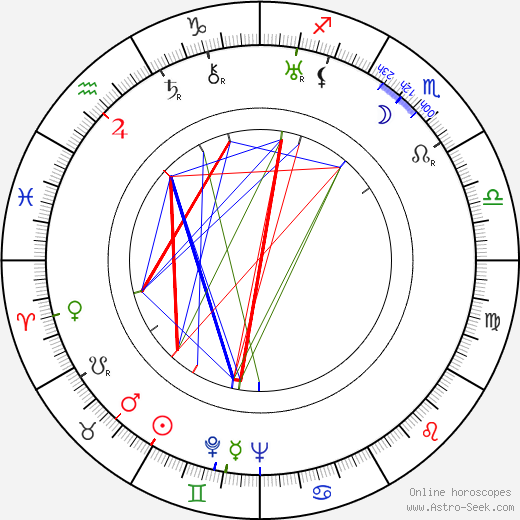 Garry Marsh birth chart, Garry Marsh astro natal horoscope, astrology