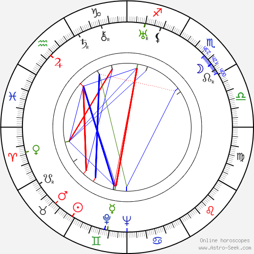 Hans Effenberger день рождения гороскоп, Hans Effenberger Натальная карта онлайн