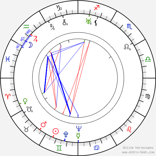 Herbert Selpin tema natale, oroscopo, Herbert Selpin oroscopi gratuiti, astrologia